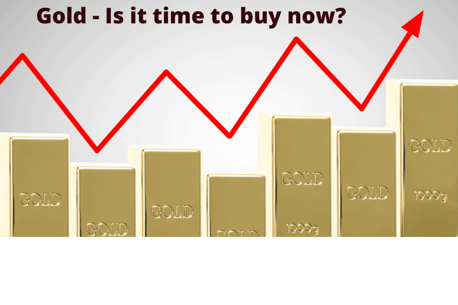 time to buy gold